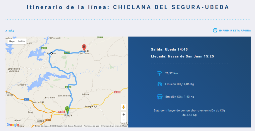 Itinerario_ubeda-navas
